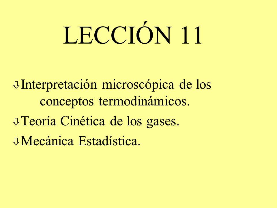 LECCIÓN 11 Interpretación microscópica de los conceptos termodinámicos. Teoría Cinética de los gases.