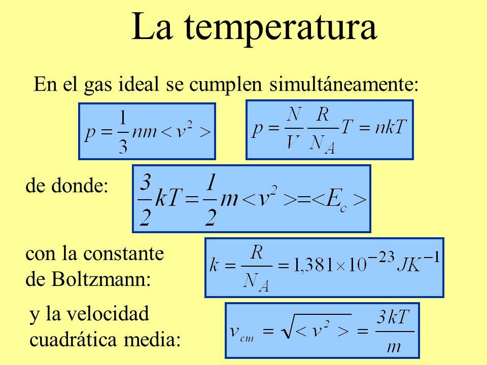 La temperatura En el gas ideal se cumplen simultáneamente: de donde: