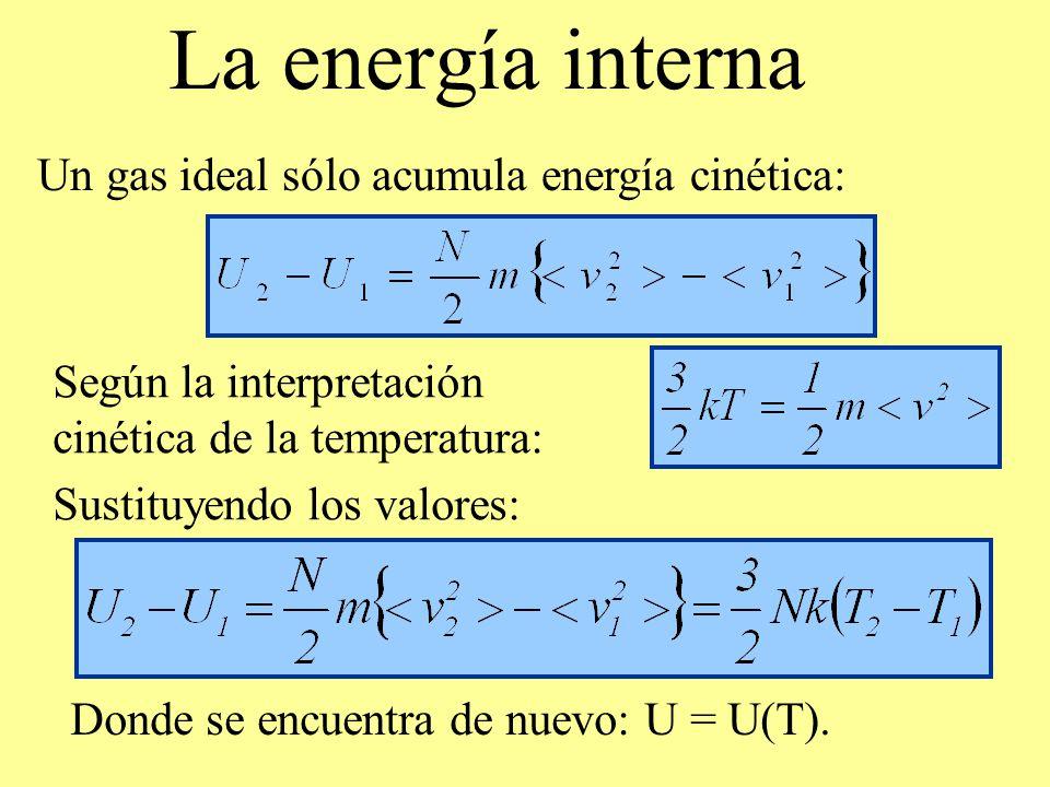 La energía interna Un gas ideal sólo acumula energía cinética: