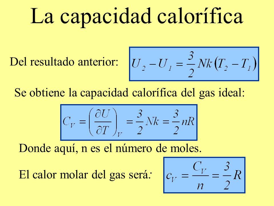 La capacidad calorífica