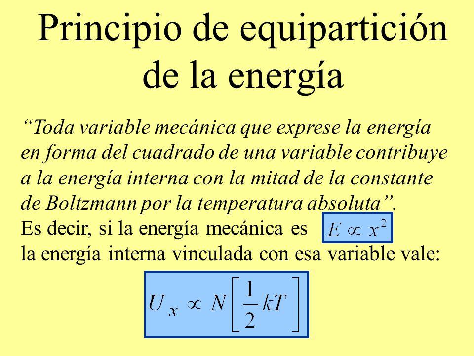 Principio de equipartición de la energía