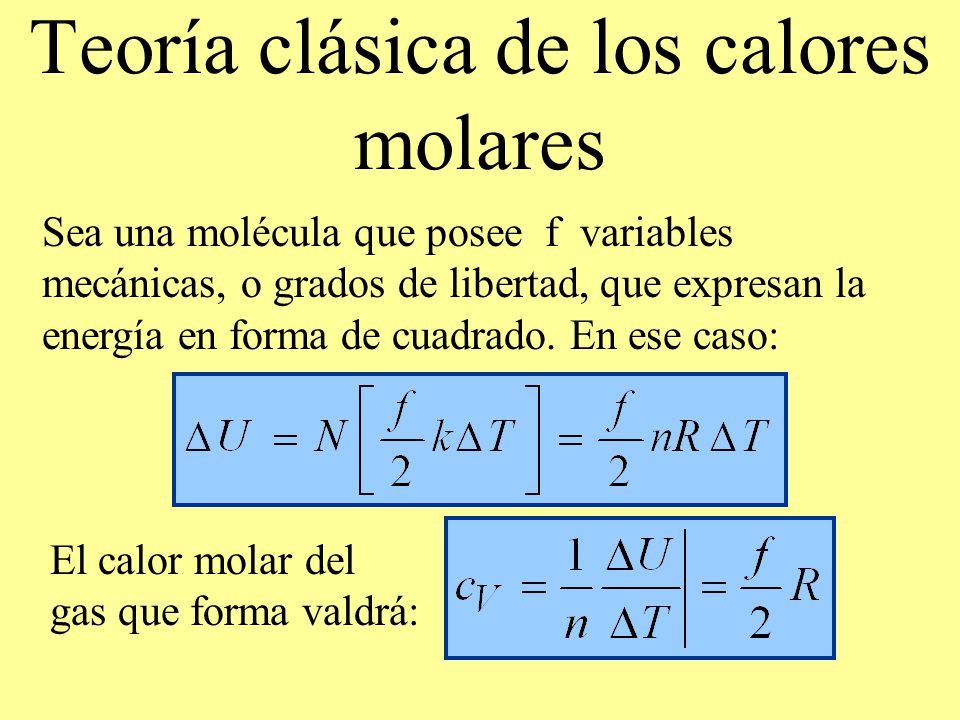 Teoría clásica de los calores molares