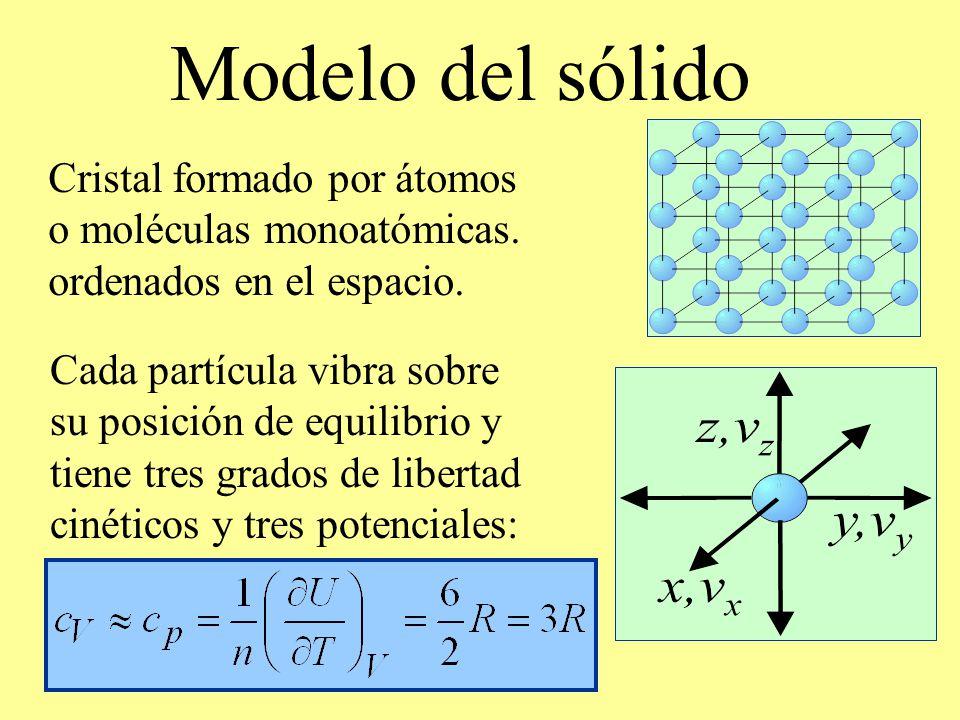 Modelo del sólido Cristal formado por átomos o moléculas monoatómicas.