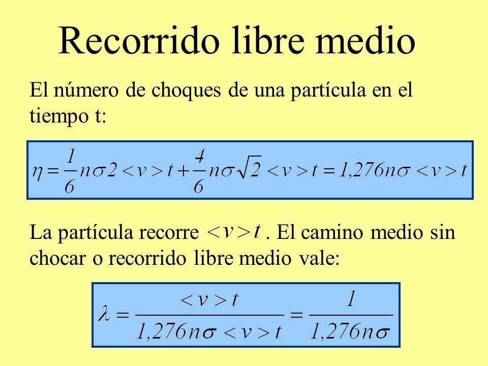 Recorrido libre medio El número de choques de una partícula en el tiempo t: