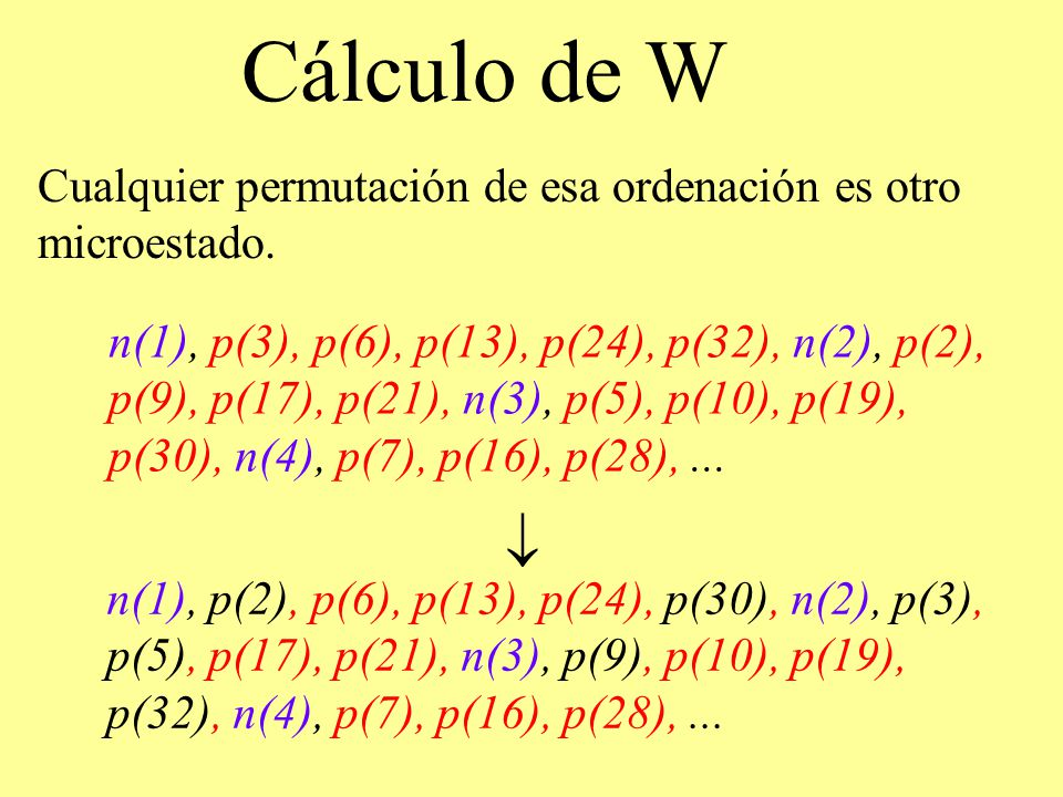 Cálculo de W Cualquier permutación de esa ordenación es otro microestado.