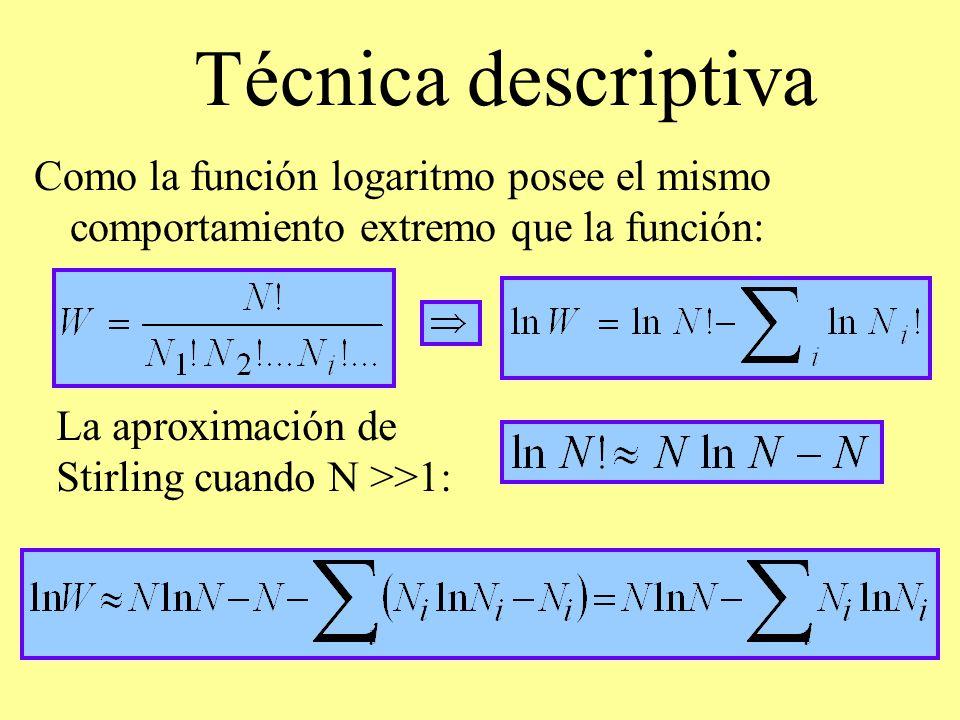 Técnica descriptiva Como la función logaritmo posee el mismo comportamiento extremo que la función: