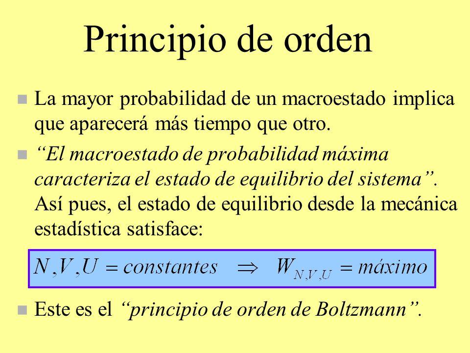 Principio de orden La mayor probabilidad de un macroestado implica que aparecerá más tiempo que otro.