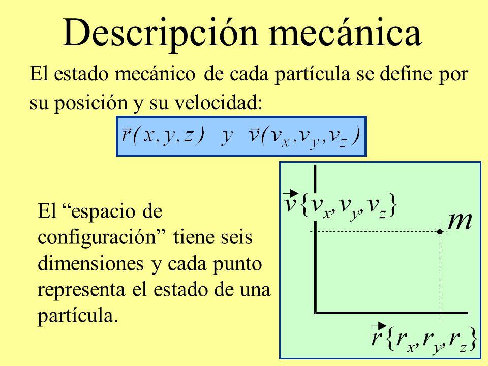 Descripción mecánica El estado mecánico de cada partícula se define por su posición y su velocidad: