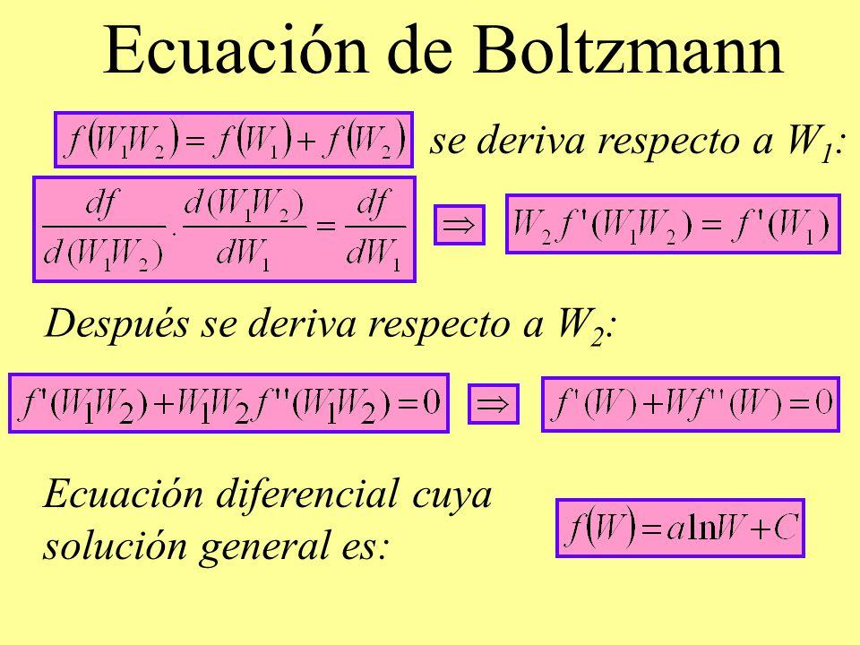 Ecuación de Boltzmann se deriva respecto a W1: