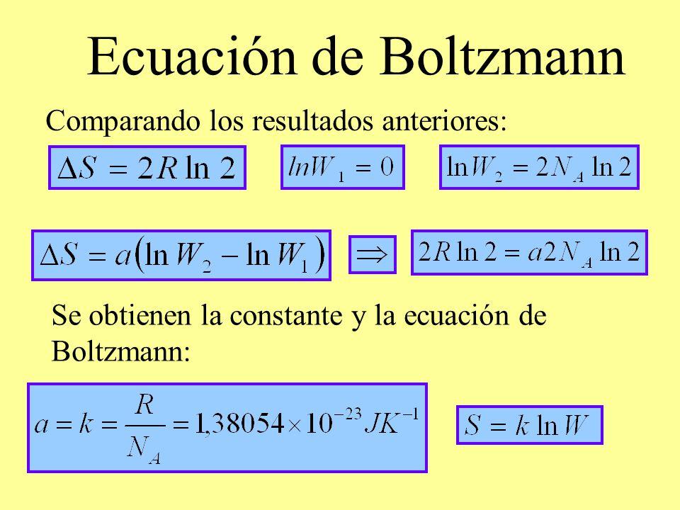 Ecuación de Boltzmann Comparando los resultados anteriores: