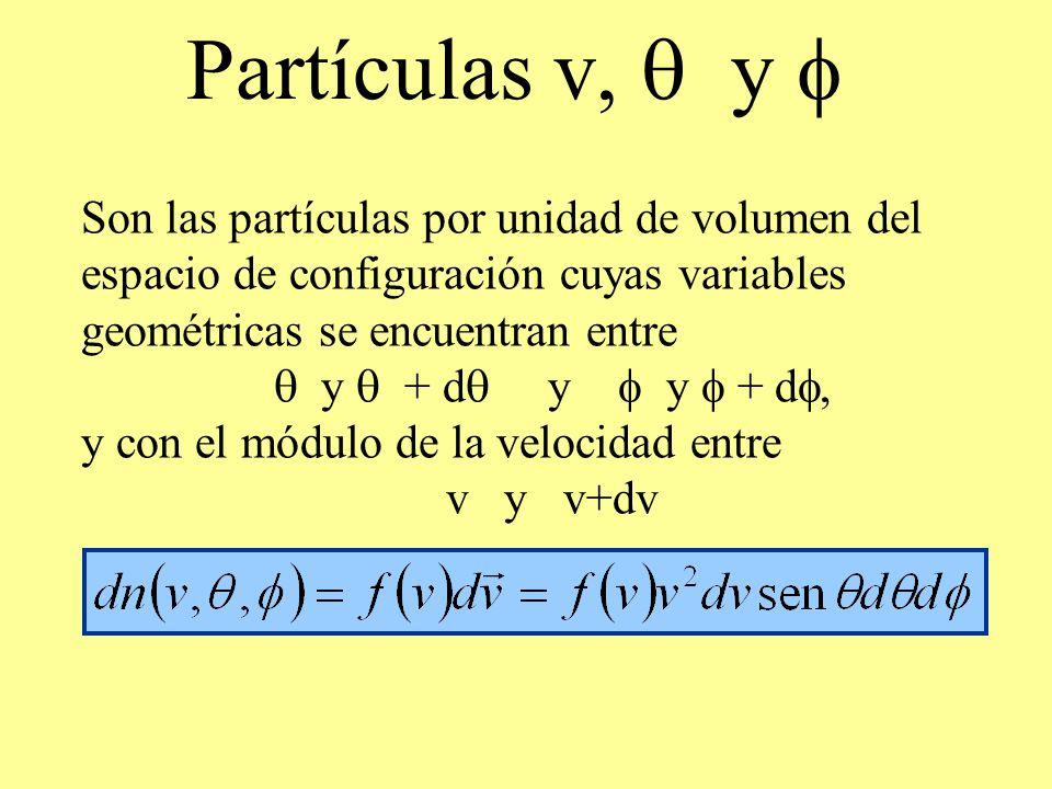 Partículas v, q y f Son las partículas por unidad de volumen del espacio de configuración cuyas variables geométricas se encuentran entre.
