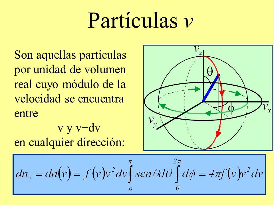 Partículas v Son aquellas partículas por unidad de volumen real cuyo módulo de la velocidad se encuentra entre.