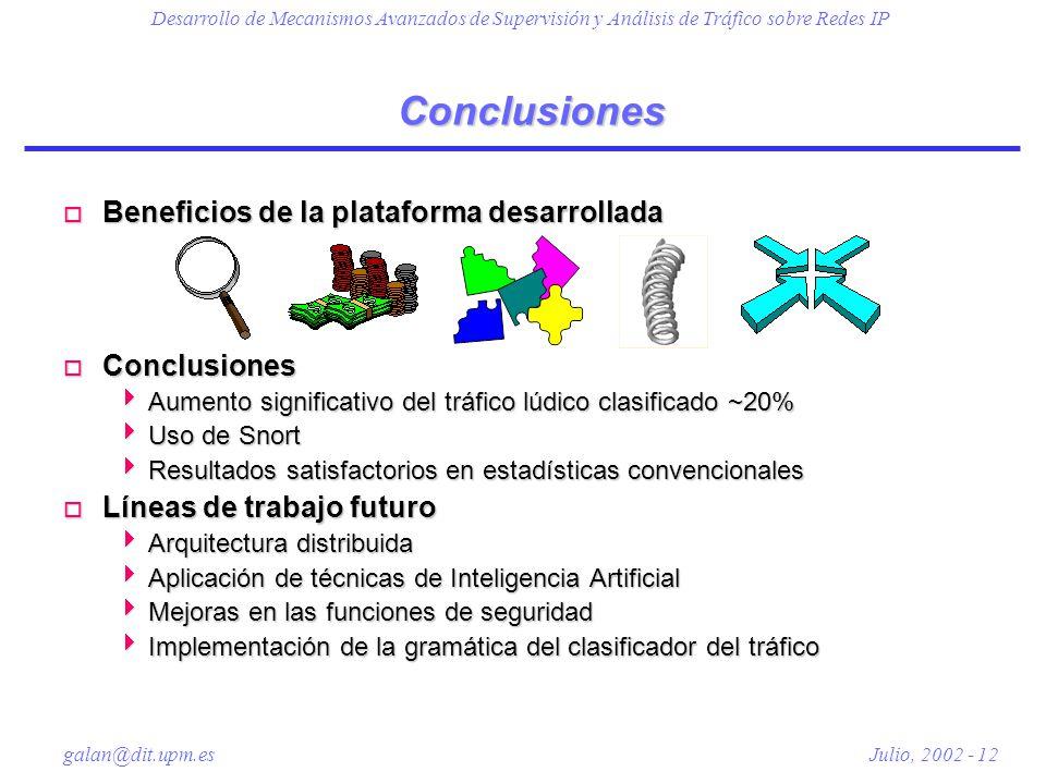Conclusiones Beneficios de la plataforma desarrollada Conclusiones