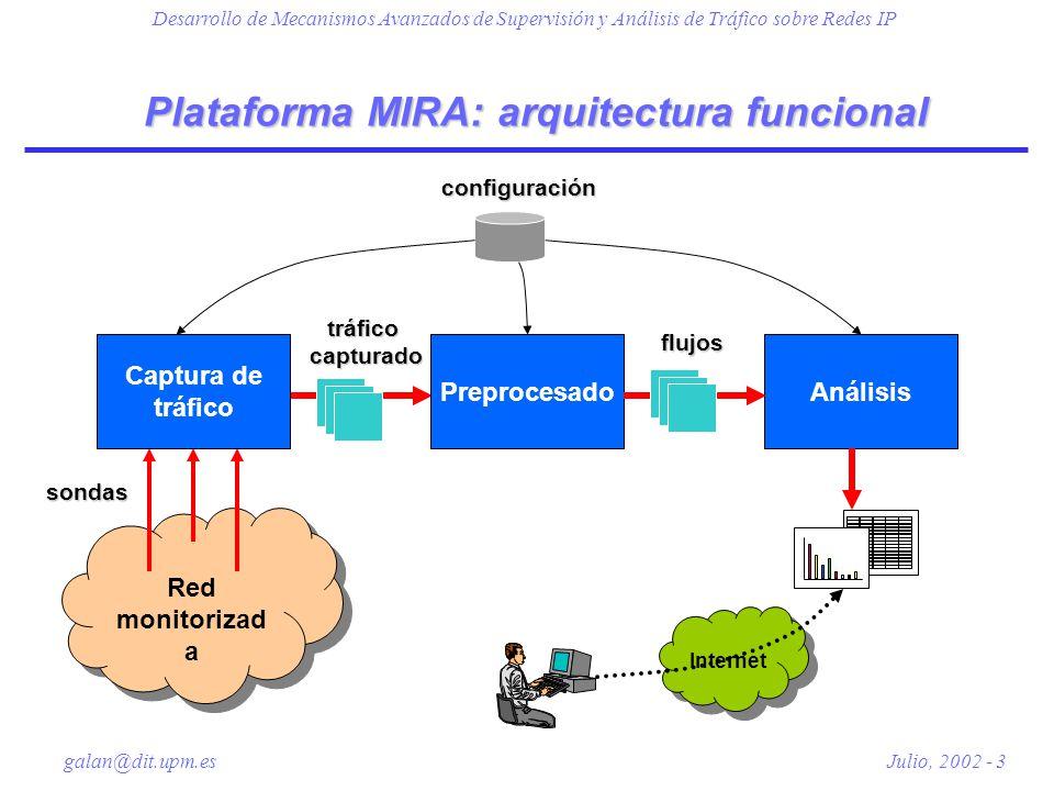 Plataforma MIRA: arquitectura funcional