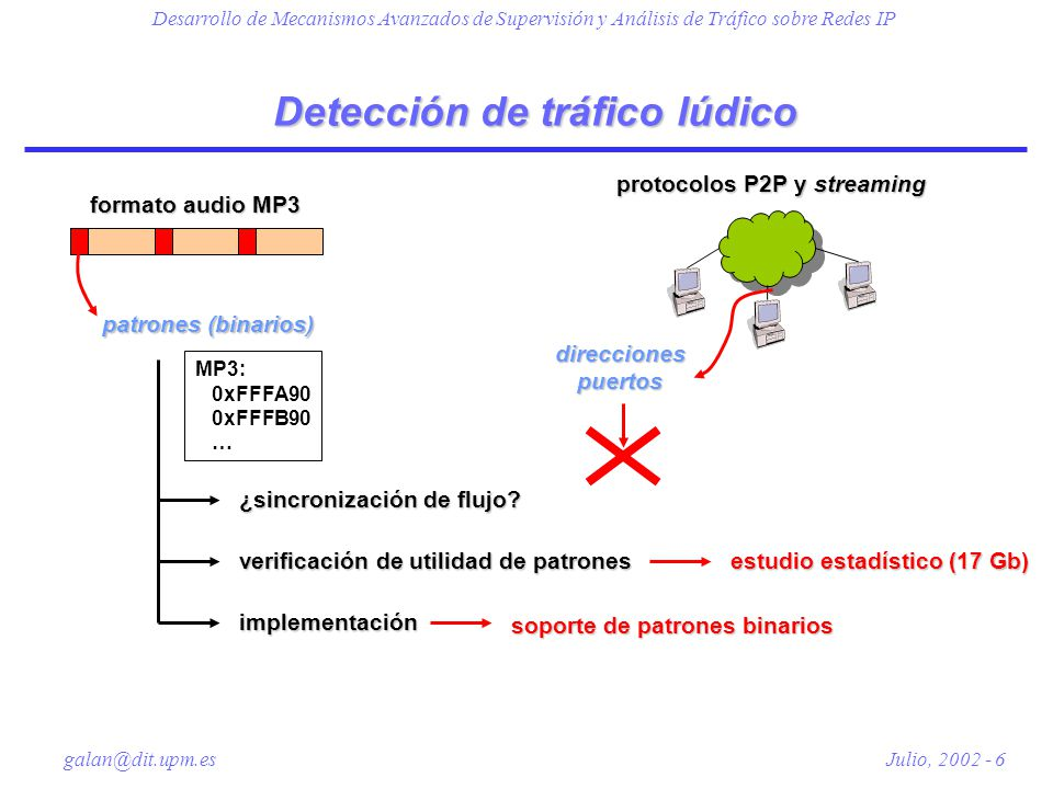 Detección de tráfico lúdico