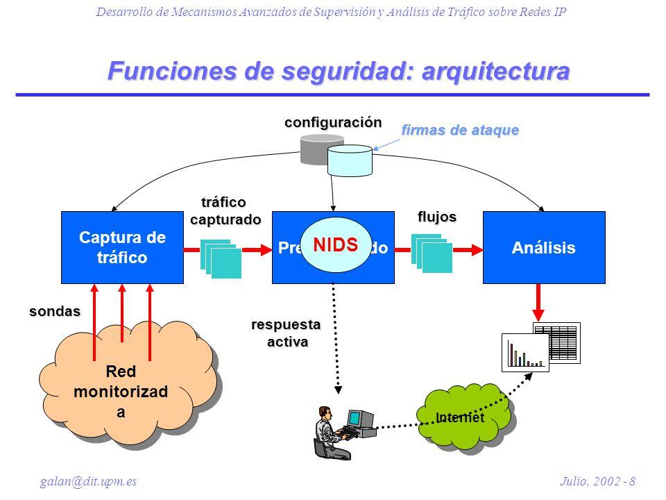 Funciones de seguridad: arquitectura