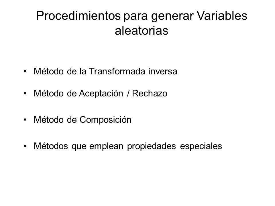 Procedimientos para generar Variables aleatorias