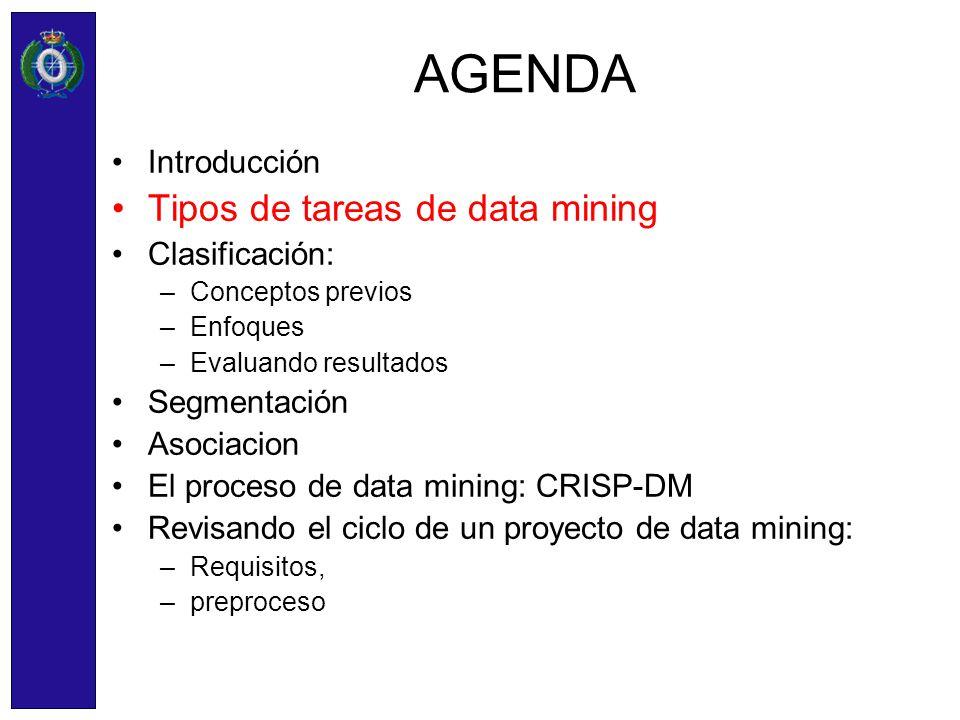 AGENDA Tipos de tareas de data mining Introducción Clasificación: