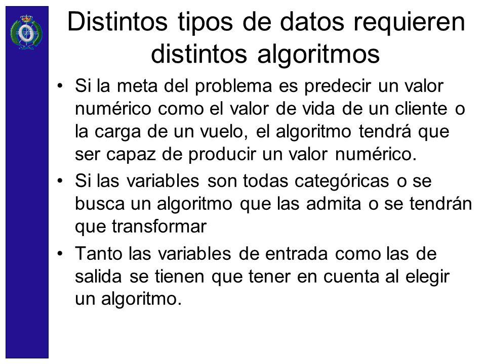 Distintos tipos de datos requieren distintos algoritmos