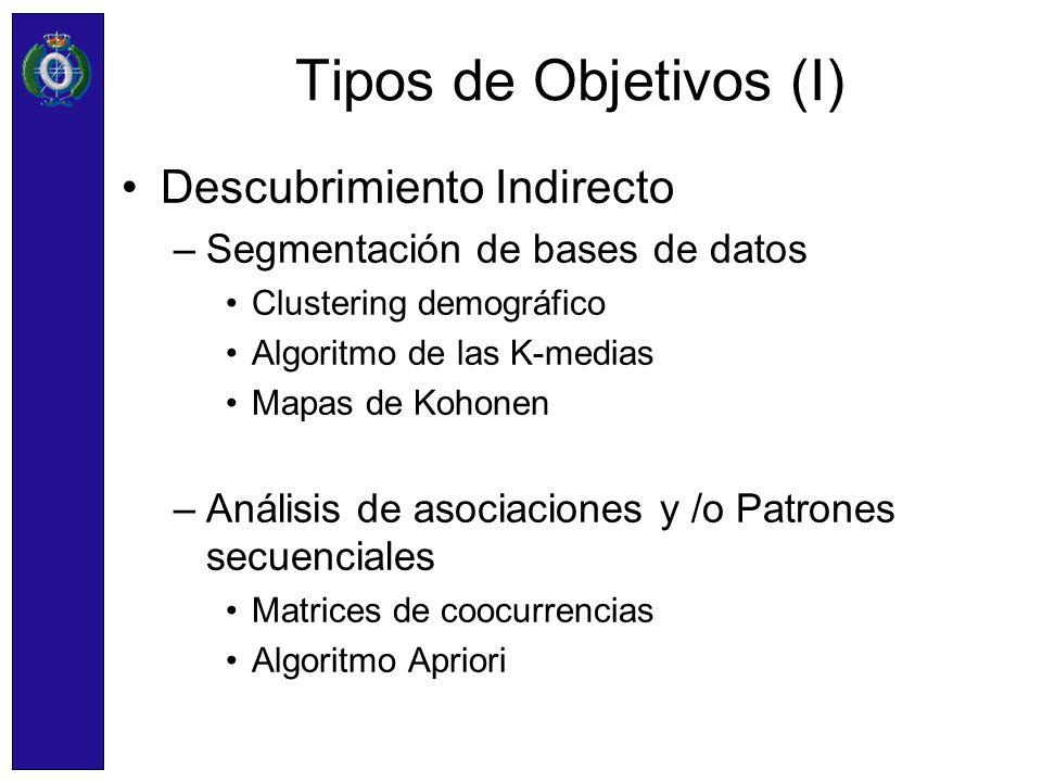 Tipos de Objetivos (I) Descubrimiento Indirecto