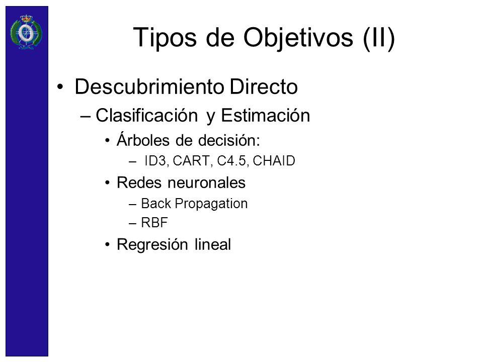 Tipos de Objetivos (II)