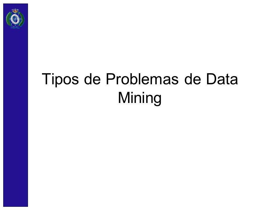 Tipos de Problemas de Data Mining
