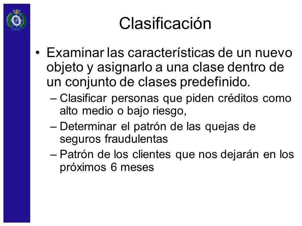 Clasificación Examinar las características de un nuevo objeto y asignarlo a una clase dentro de un conjunto de clases predefinido.