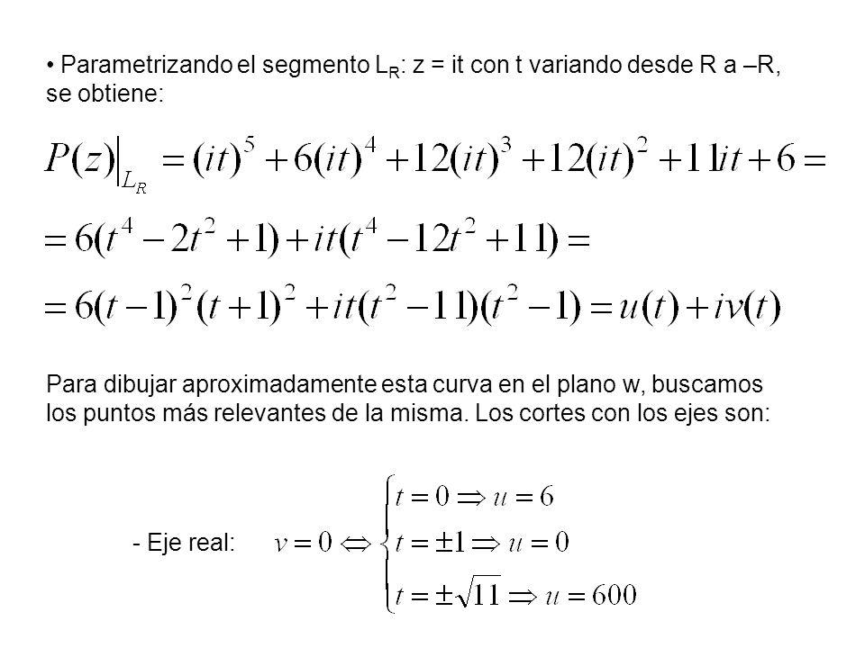 Parametrizando el segmento LR: z = it con t variando desde R a –R, se obtiene: