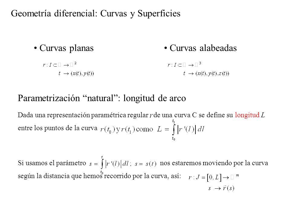 Geometría diferencial: Curvas y Superficies