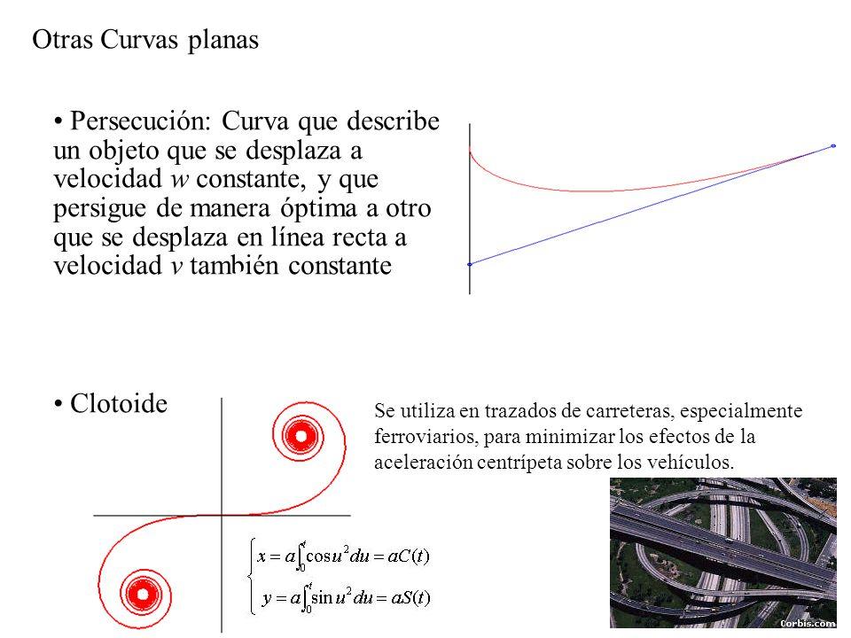 Otras Curvas planas