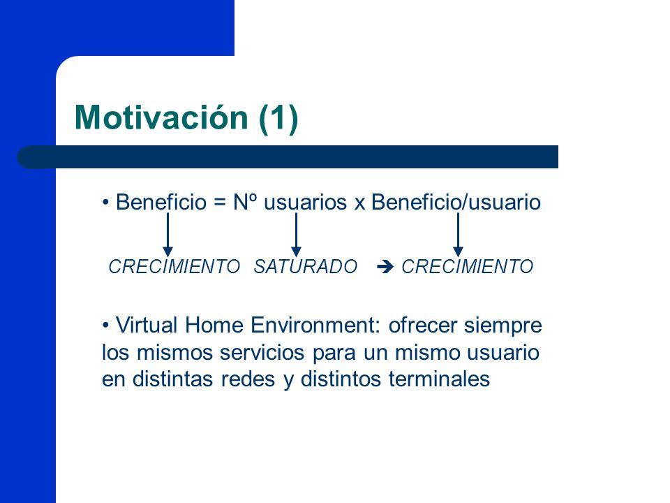 Motivación (1) Beneficio = Nº usuarios x Beneficio/usuario