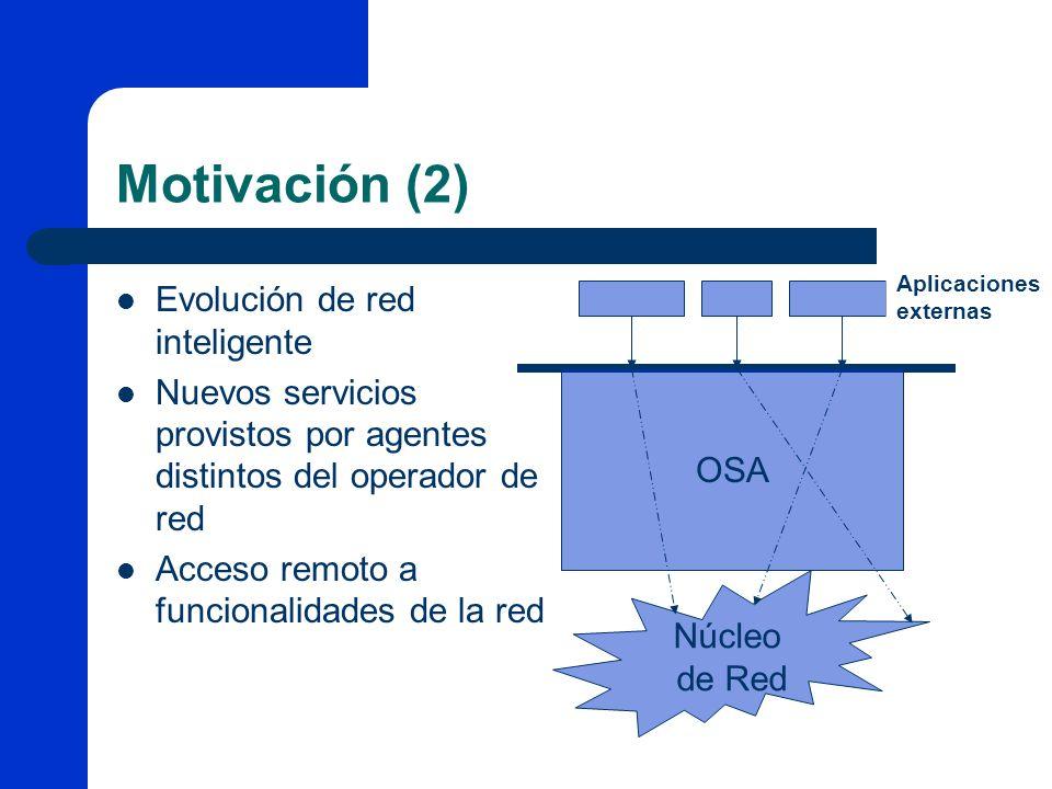 Motivación (2) Evolución de red inteligente