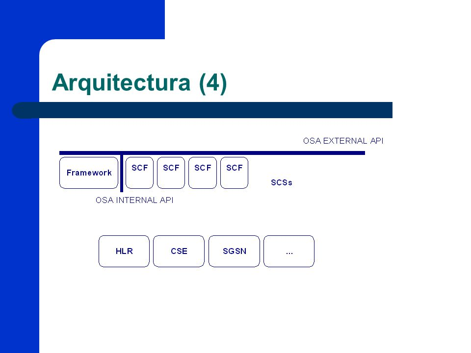 Arquitectura (4)