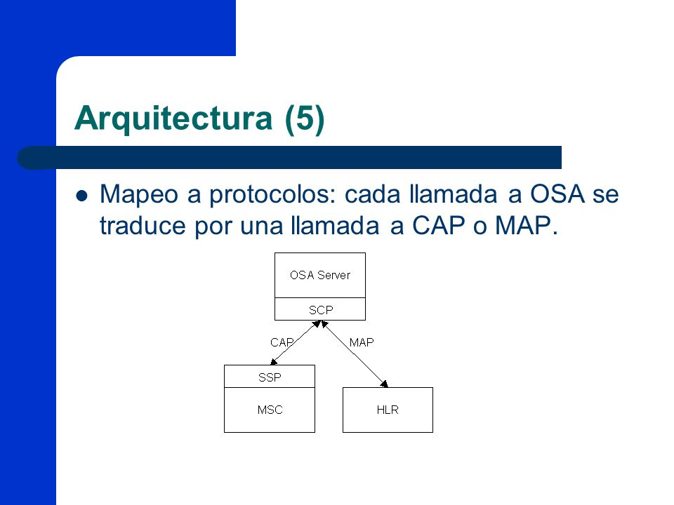 Arquitectura (5) Mapeo a protocolos: cada llamada a OSA se traduce por una llamada a CAP o MAP.