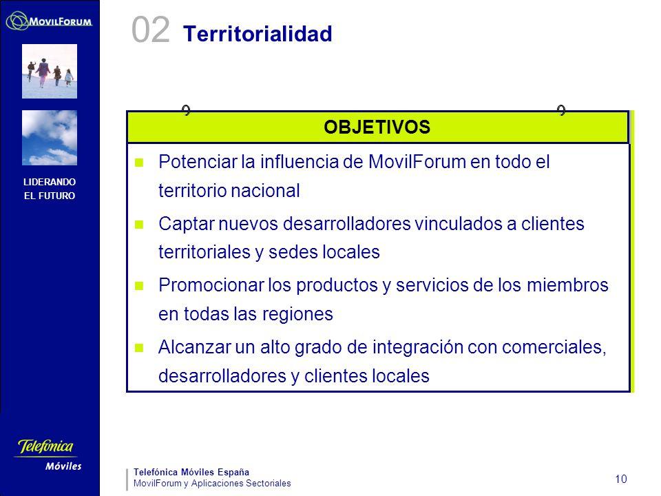 02 Territorialidad OBJETIVOS