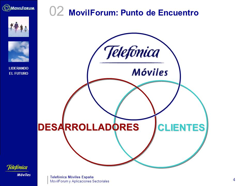 MovilForum: Punto de Encuentro