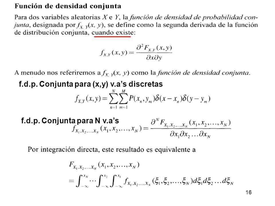 f.d.p. Conjunta para (x,y) v.a's discretas