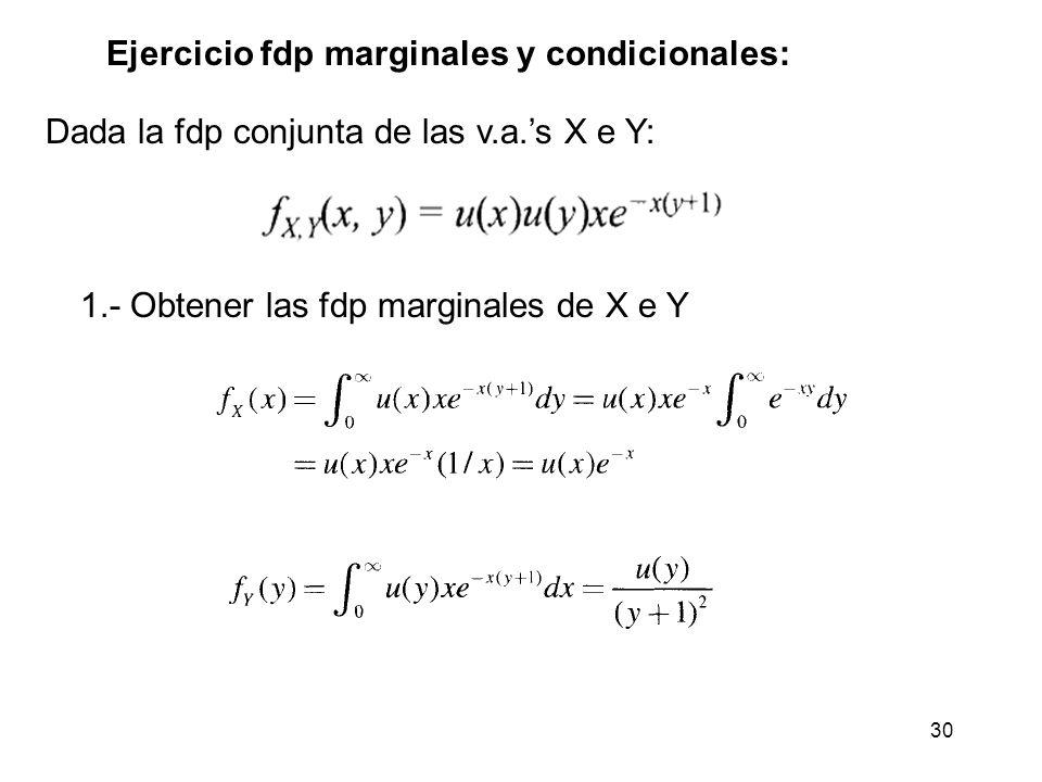 Ejercicio fdp marginales y condicionales: