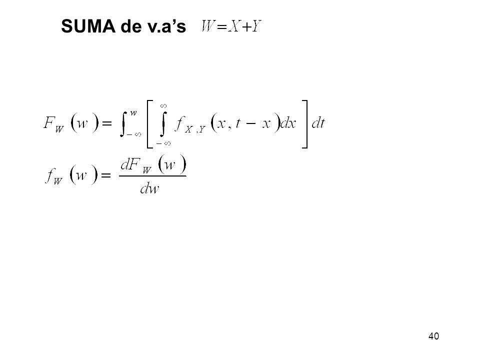 SUMA de v.a's