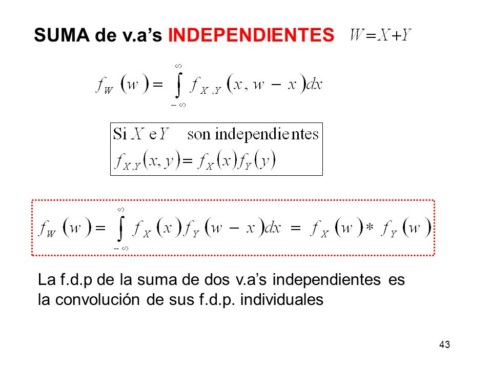 SUMA de v.a's INDEPENDIENTES