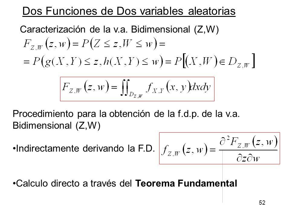 Dos Funciones de Dos variables aleatorias