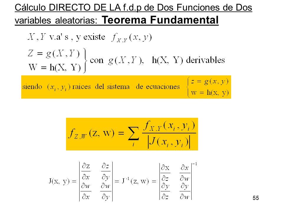 Cálculo DIRECTO DE LA f. d