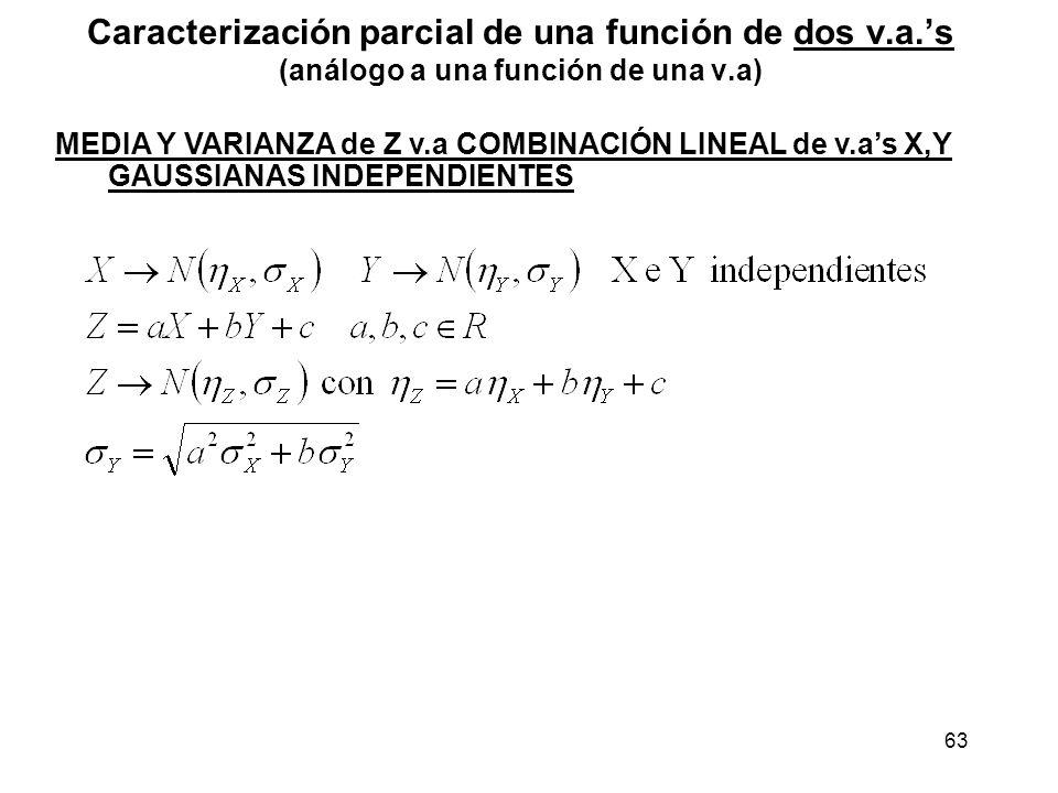 Caracterización parcial de una función de dos v. a