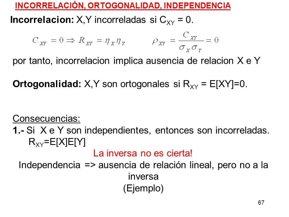 Independencia => ausencia de relación lineal, pero no a la inversa