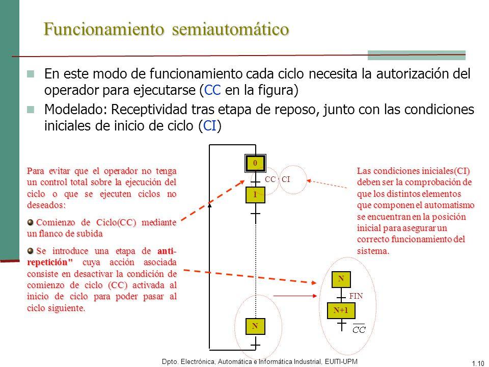 Funcionamiento semiautomático