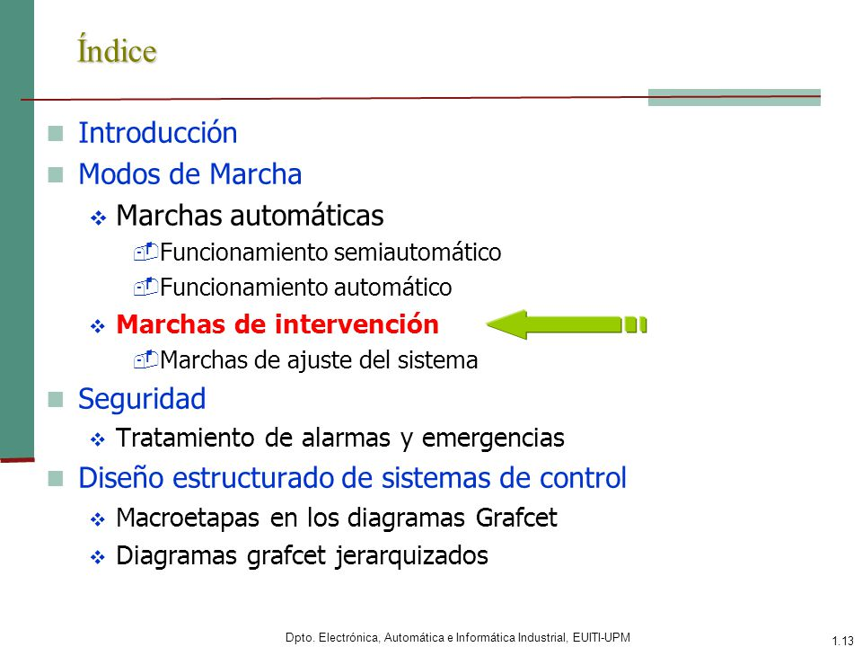 Índice Introducción Modos de Marcha Marchas automáticas Seguridad