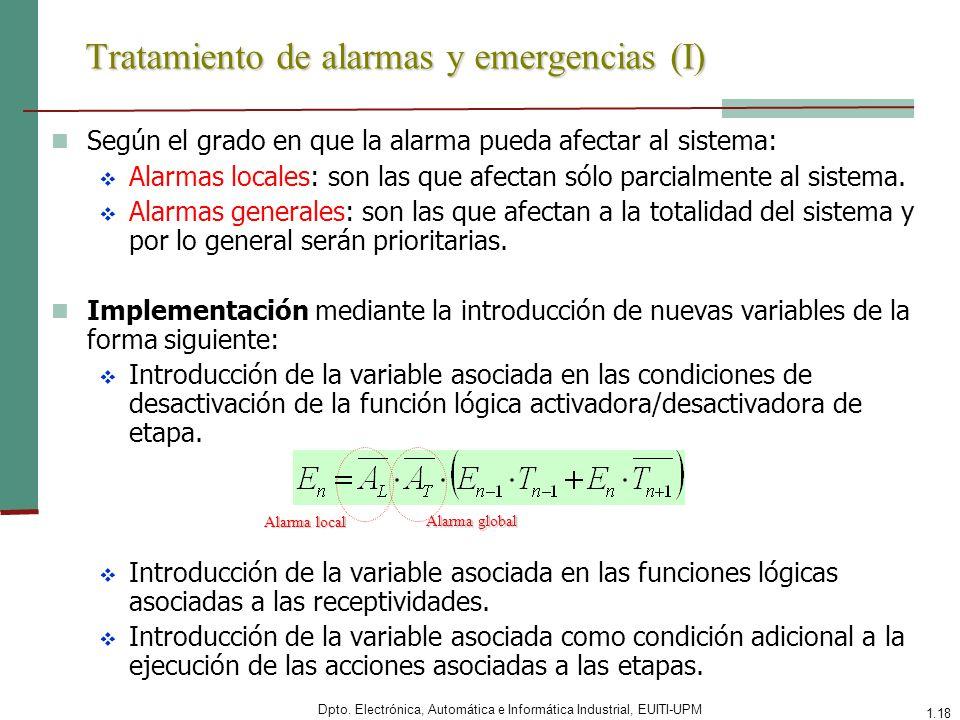 Tratamiento de alarmas y emergencias (I)