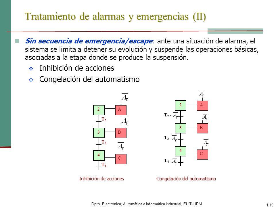 Tratamiento de alarmas y emergencias (II)