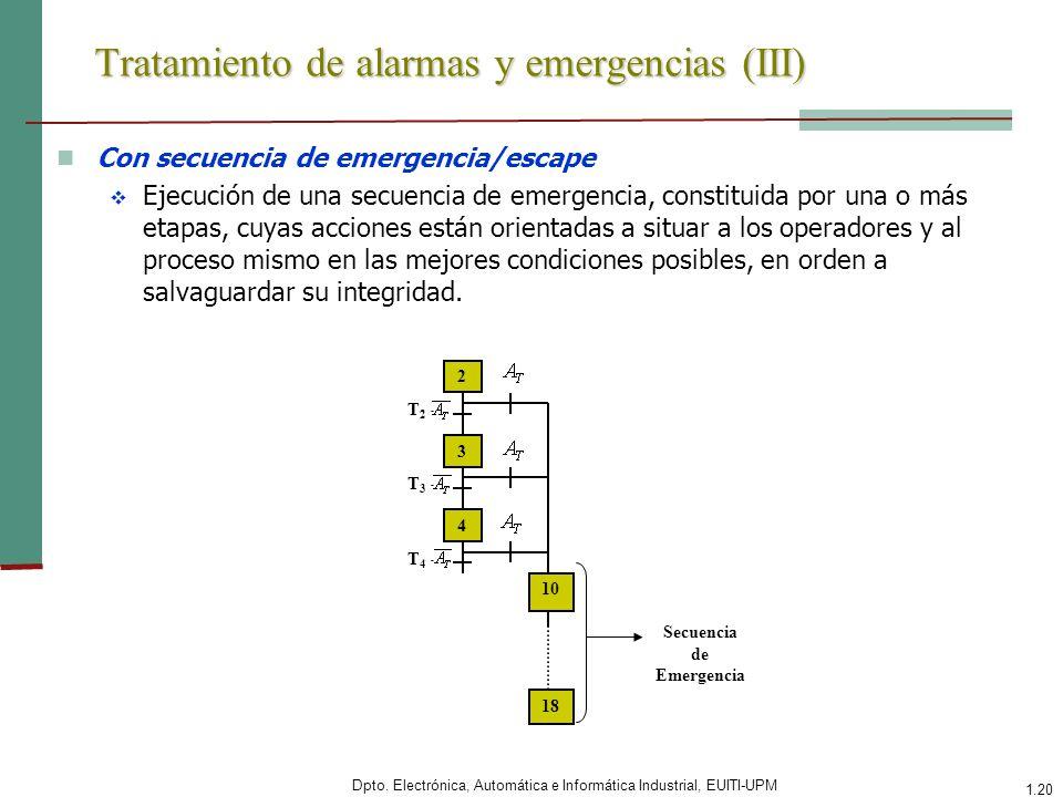 Tratamiento de alarmas y emergencias (III)