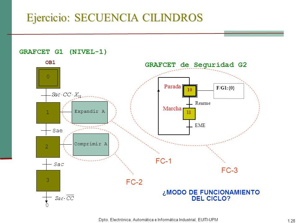 Ejercicio: SECUENCIA CILINDROS